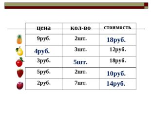 18руб. 4руб. 5шт. 10руб. 14руб. ценакол-востоимость 9руб.2шт. 3шт.12руб