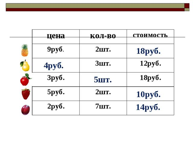 18руб. 4руб. 5шт. 10руб. 14руб. ценакол-востоимость 9руб.2шт. 3шт.12руб...