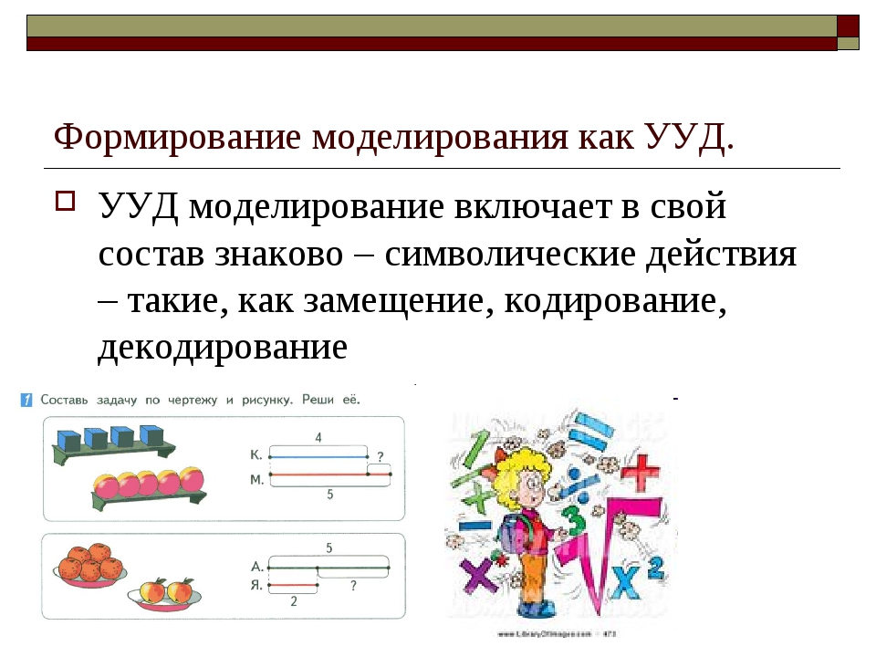 Формирование моделирования как УУД. УУД моделирование включает в свой состав...