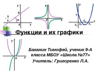 Функции и их графики Баканин Тимофей, ученик 9-А класса МБОУ «Школа №77» Учит