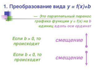1. Преобразование вида y = f(x)+b — Это параллельный перенос графика функции