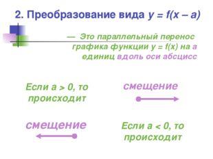 2. Преобразование вида y = f(x – a) — Это параллельный перенос графика функци