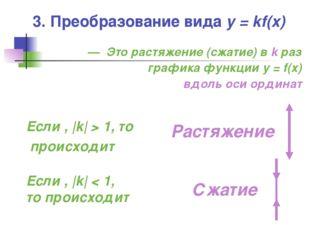 3. Преобразование вида y = kf(x) — Это растяжение (сжатие) в k раз графика фу