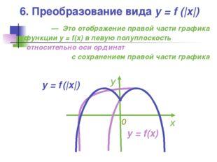 6. Преобразование вида y = f (|x|) — Это отображение правой части графика фун