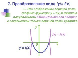 — Это отображение верхней части графика функции y = f(x) в нижнюю полуплоскос