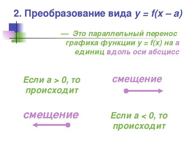 2. Преобразование вида y = f(x – a) — Это параллельный перенос графика функци...