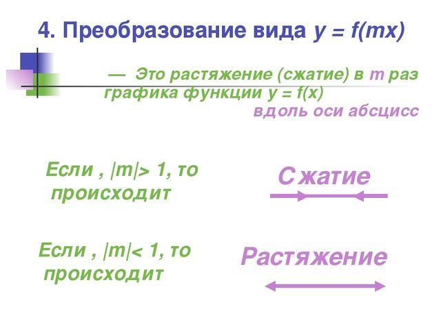 4. Преобразование вида y = f(mx) — Это растяжение (сжатие) в m раз графика фу...