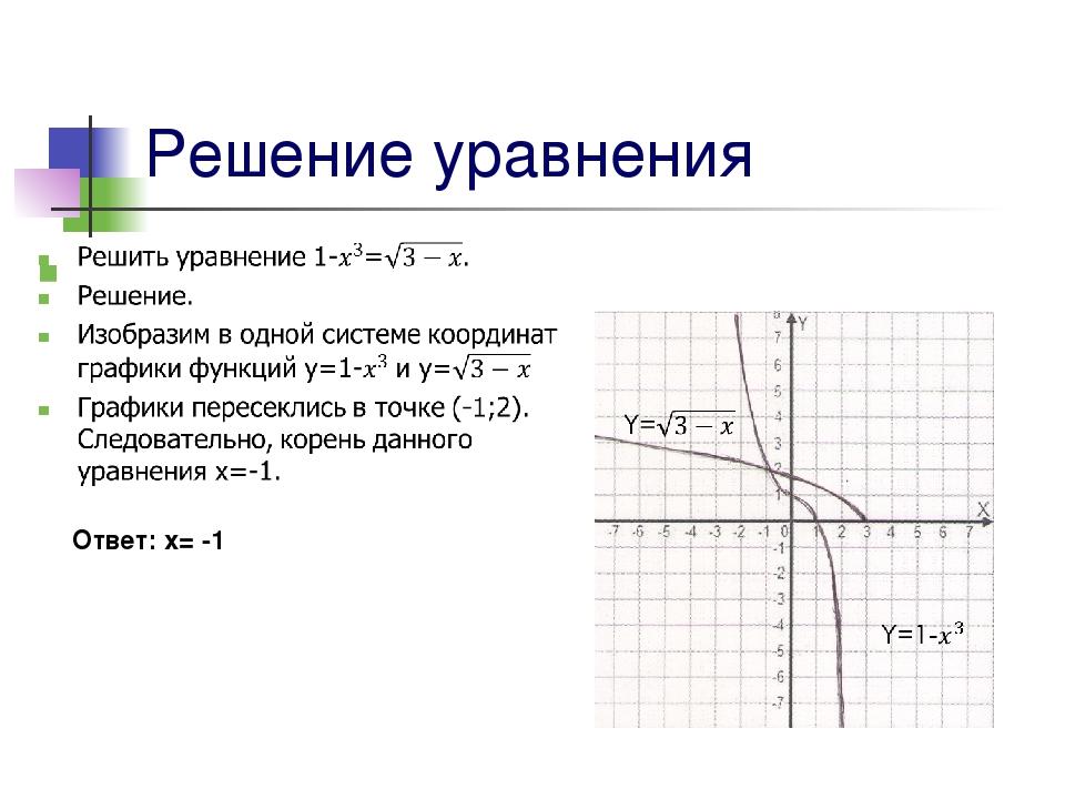 Решение уравнения Ответ: x= -1
