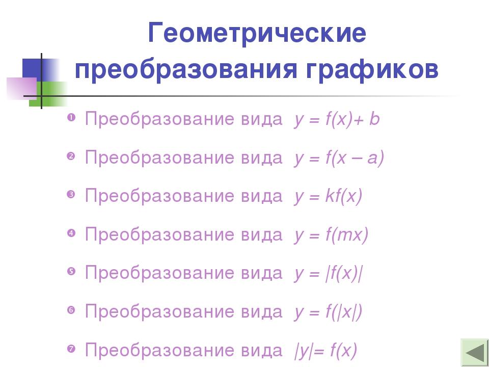 Геометрические преобразования графиков Преобразование вида y = f(x)+ b Преобр...