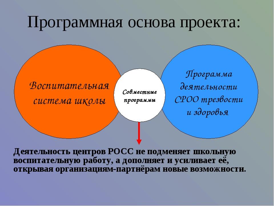 Программная основа проекта: Деятельность центров РОСС не подменяет школьную в...