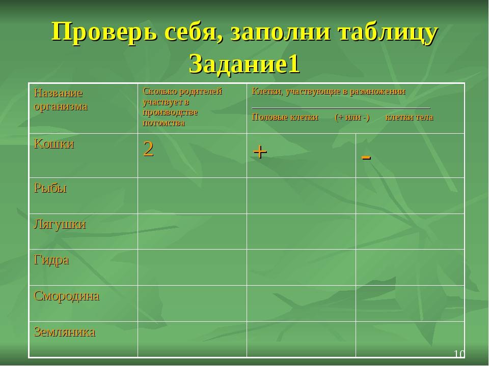 Проверь себя, заполни таблицу Задание1 10 Название организмаСколько родителе...