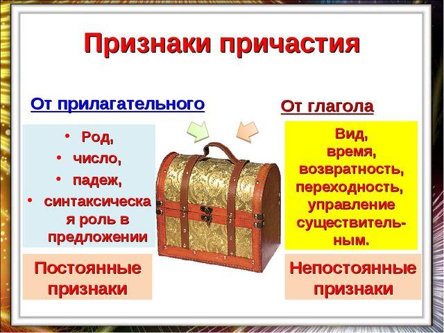 Признаки причастия От прилагательного От глагола Род, число, падеж, синтаксич...