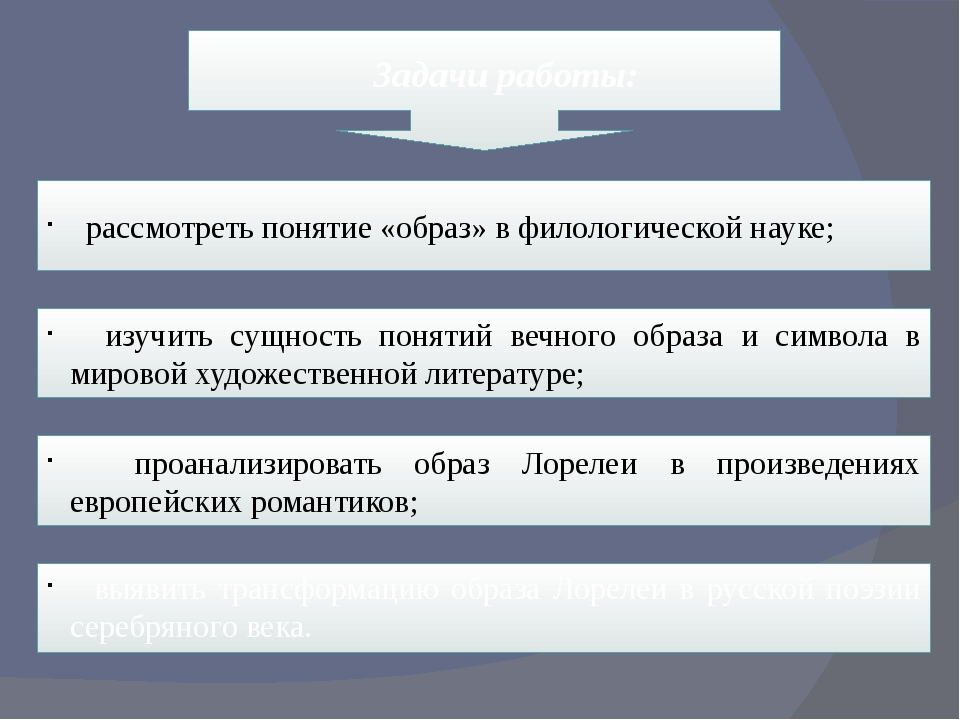 Задачи работы: рассмотреть понятие «образ» в филологической науке; изучить с...
