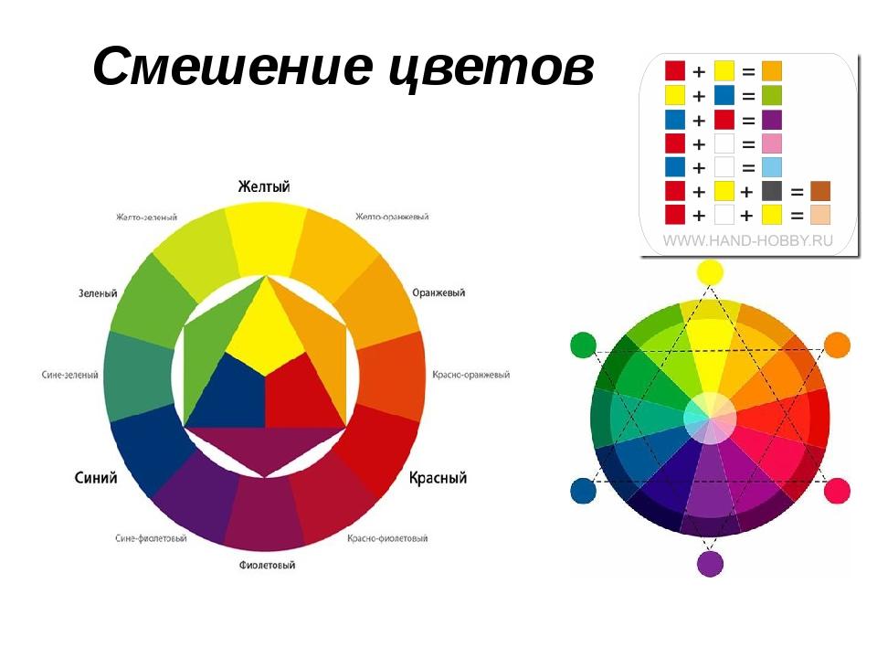 главным крестом картинка смешивания цветов том, что