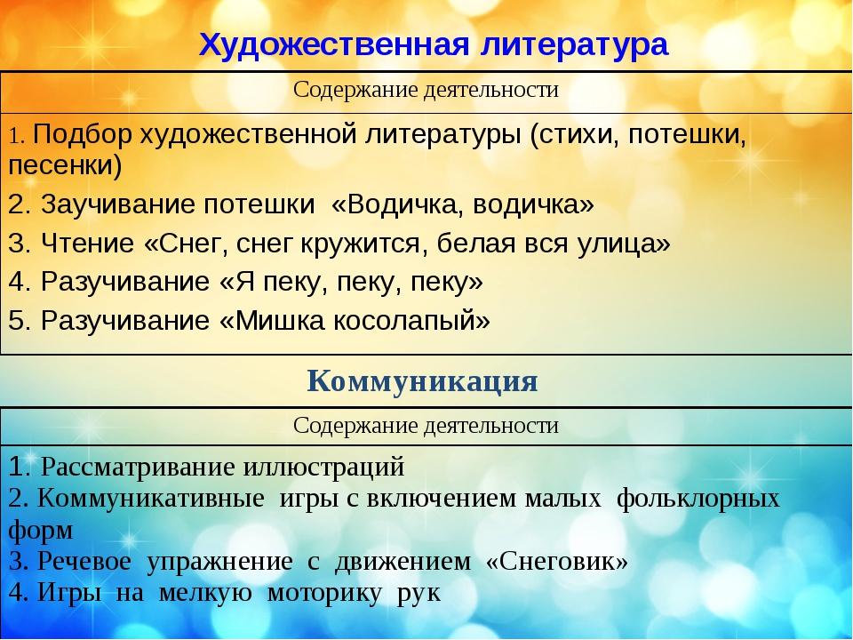 Художественная литература Коммуникация Содержание деятельности 1. Подбор худ...