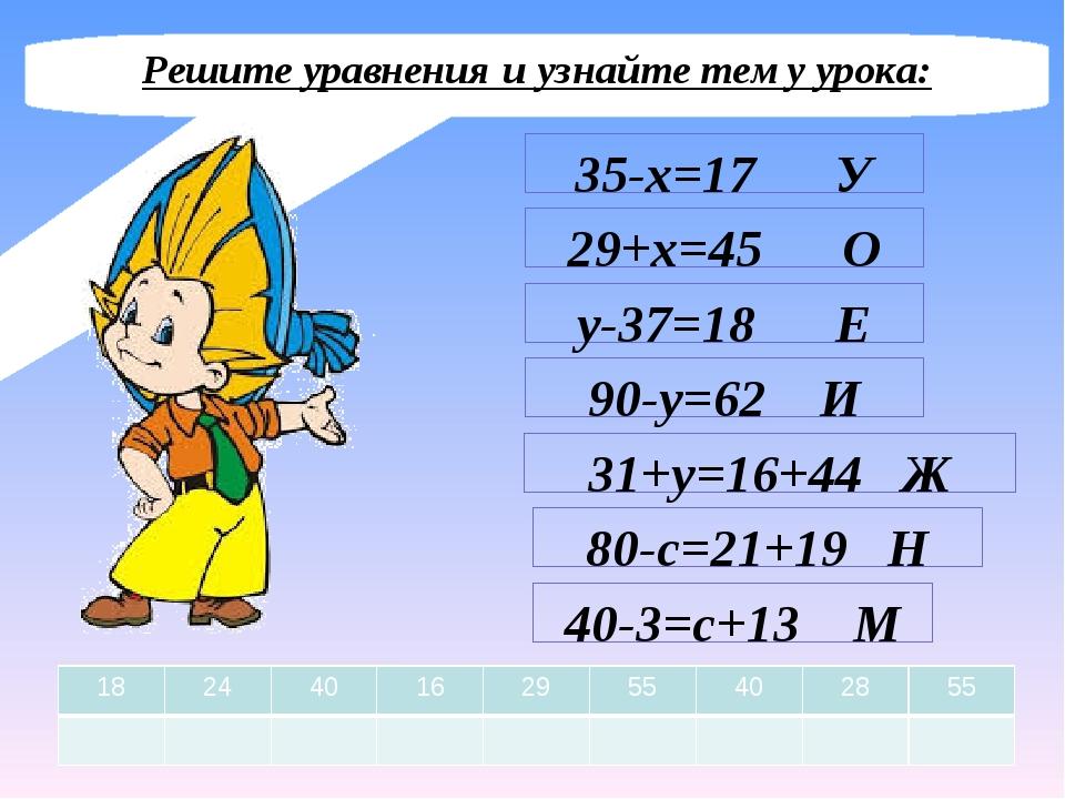 Решите уравнения и узнайте тему урока: 35-x=17 У 29+x=45 О y-37=18 Е 90-y=62...