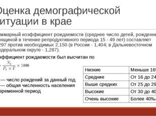 Оценка демографической ситуации в крае Суммарный коэффициент рождаемости (сре