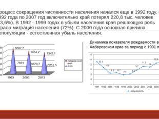 Процесс сокращения численности населения начался еще в 1992 году. С 1992 года