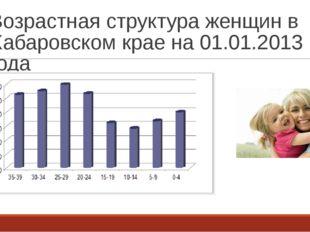 Возрастная структура женщин в Хабаровском крае на 01.01.2013 года