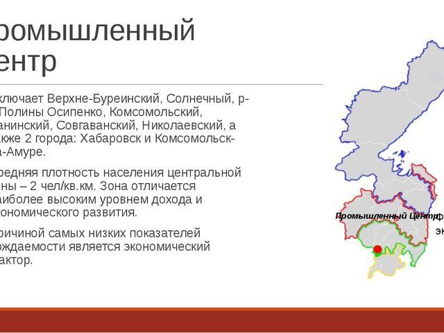 Промышленный Центр Включает Верхне-Буреинский, Солнечный, р-н Полины Осипенко...