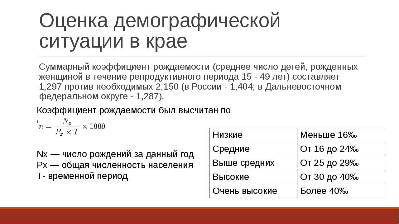 Оценка демографической ситуации в крае Суммарный коэффициент рождаемости (сре...