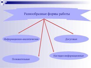 Разнообразные формы работы Информационно-аналитические Познавательные Досугов