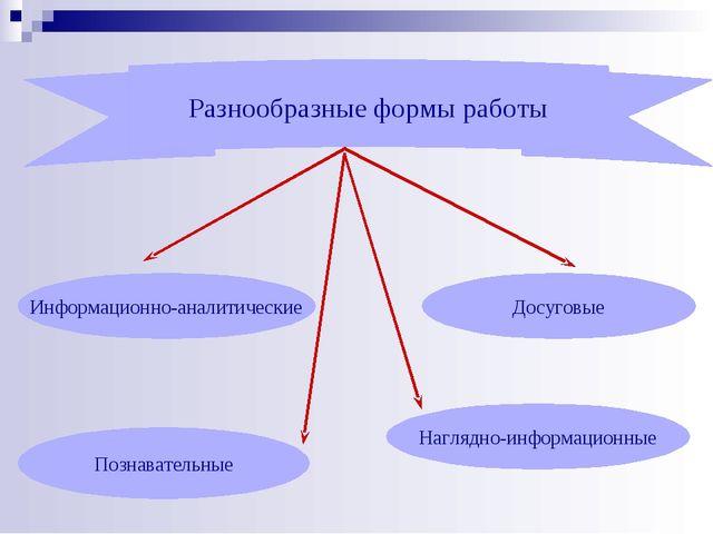 Разнообразные формы работы Информационно-аналитические Познавательные Досугов...