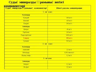Судың минералды құрамының негізгі компоненттері Судың минералды құрамының ком
