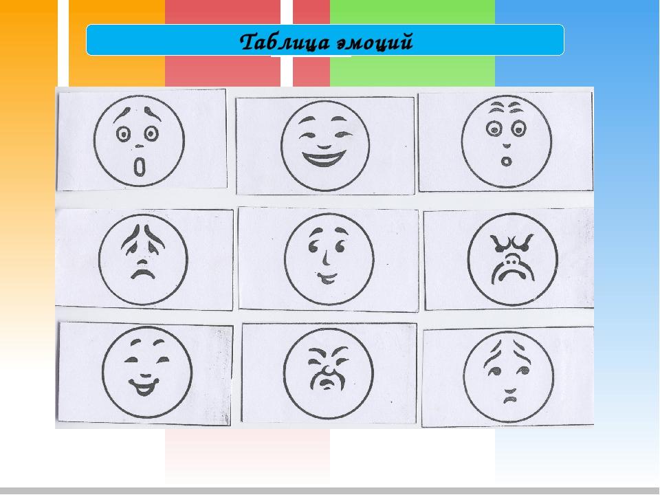 Классный час эмоциональности тест