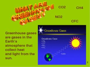 Greenhouse gases are gases in the Earth's atmosphere that collect heat and li