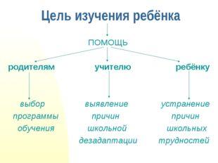 Цель изучения ребёнка ПОМОЩЬ родителям учителю ребёнку выбор выявление устран