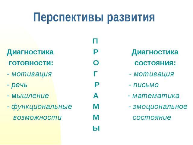 Перспективы развития П Диагностика Р Диагностика готовности: О состояния: - м...
