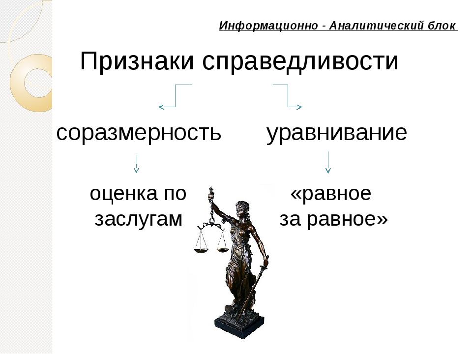 Признаки справедливости соразмерность уравнивание оценка по заслугам «равное...