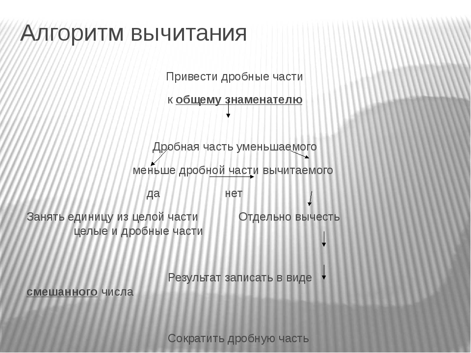 Алгоритм вычитания Привести дробные части к общему знаменателю Дробная часть...