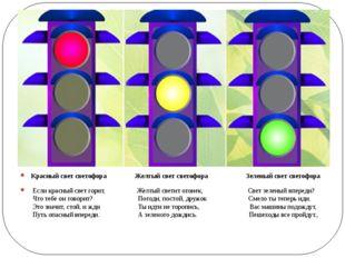 Красный свет светофора Желтый свет светофора Зеленый свет светофора Если кра