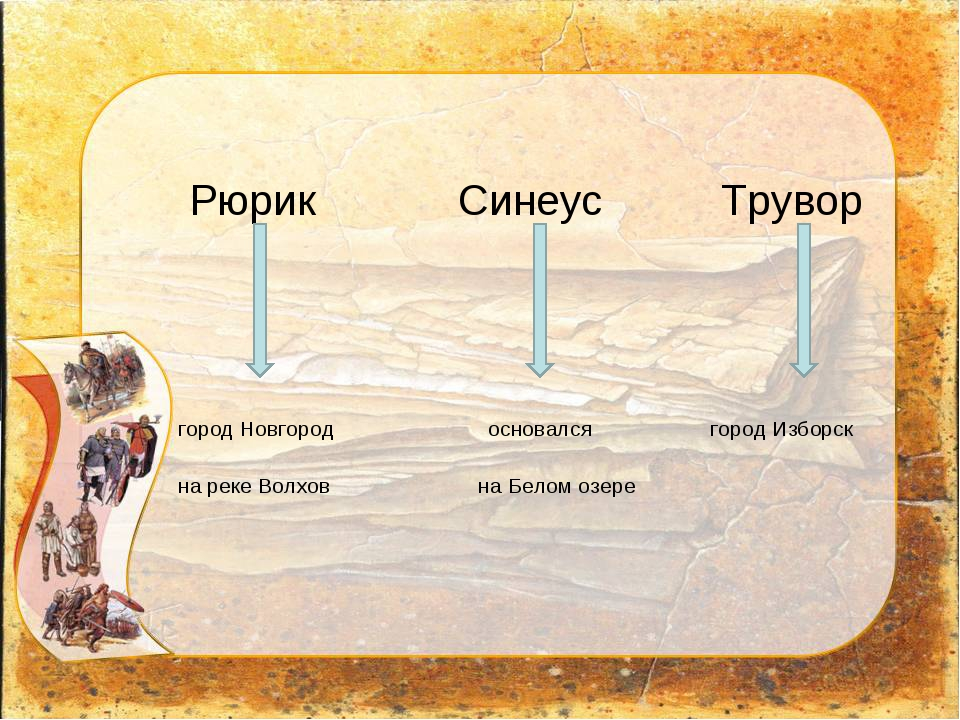 Рюрик Синеус Трувор город Новгород основался город Изборск на реке Волхов на...