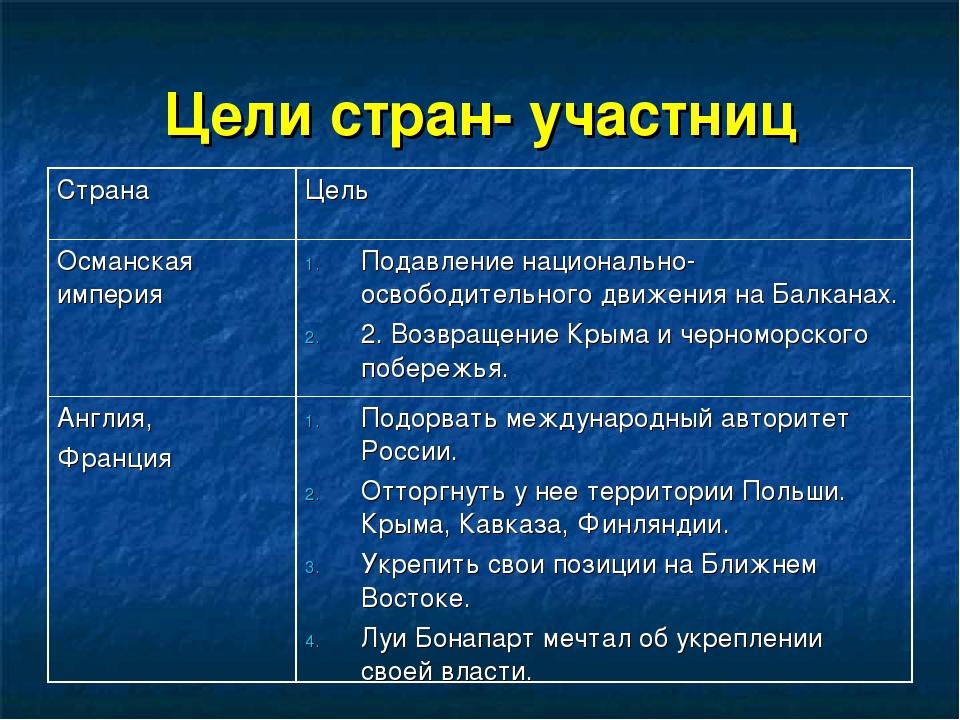 Цели стран- участниц СтранаЦель Османская империяПодавление национально-осв...