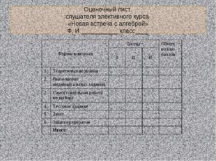 Оценочный лист слушателя элективного курса «Новая встреча с алгеброй» Ф. И __