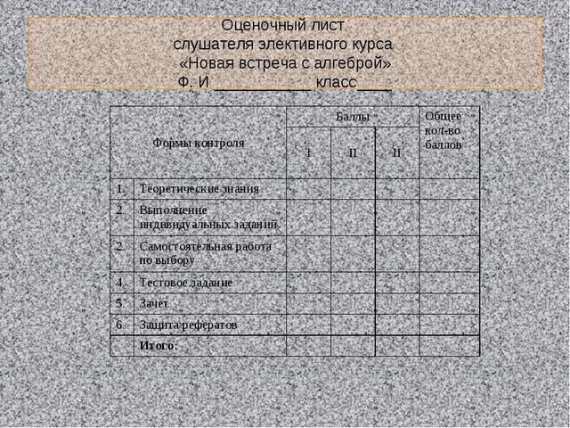 Оценочный лист слушателя элективного курса «Новая встреча с алгеброй» Ф. И __...