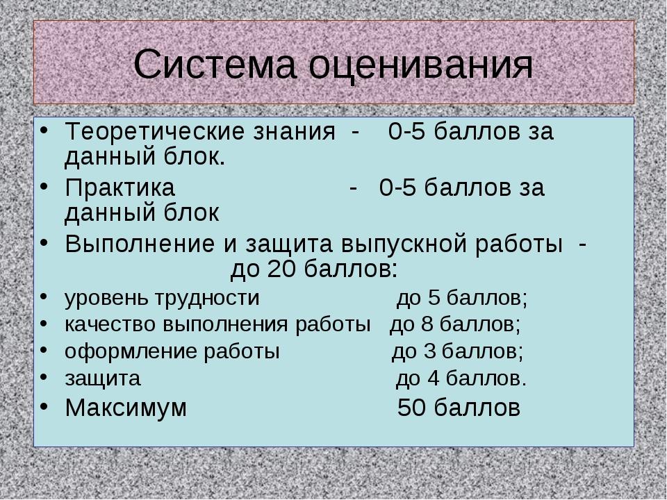 Cистема оценивания Теоретические знания - 0-5 баллов за данный блок. Практика...