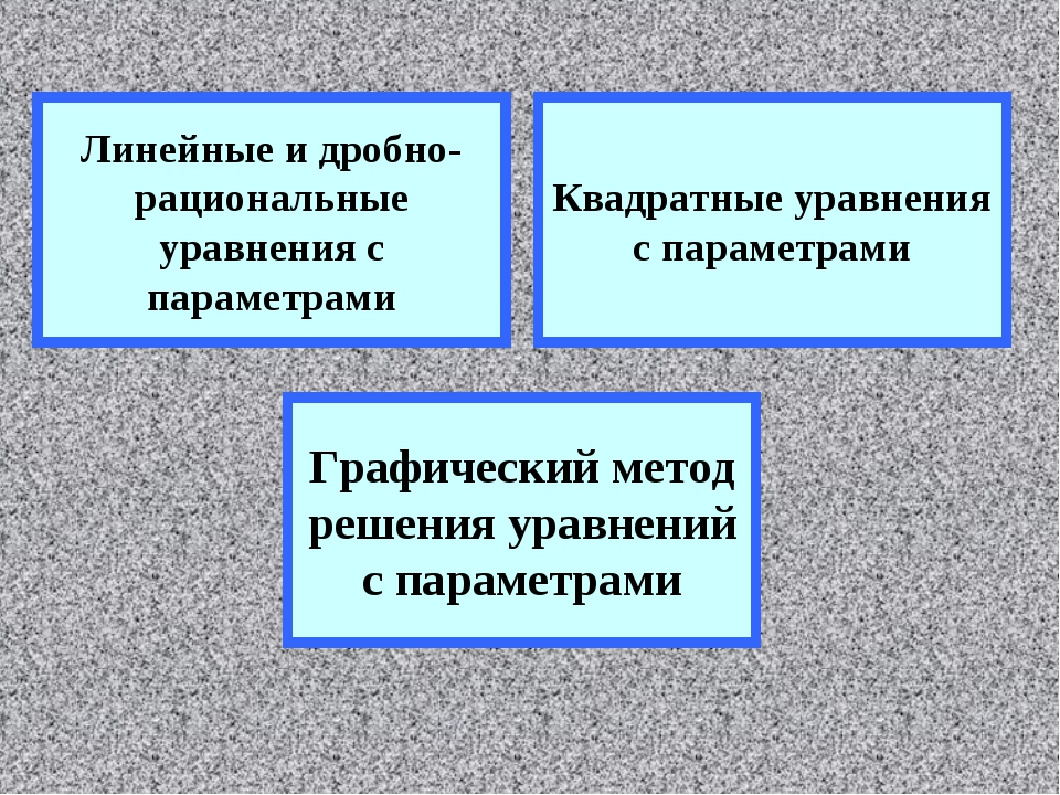 Линейные и дробно-рациональные уравнения с параметрами Квадратные уравнения с...
