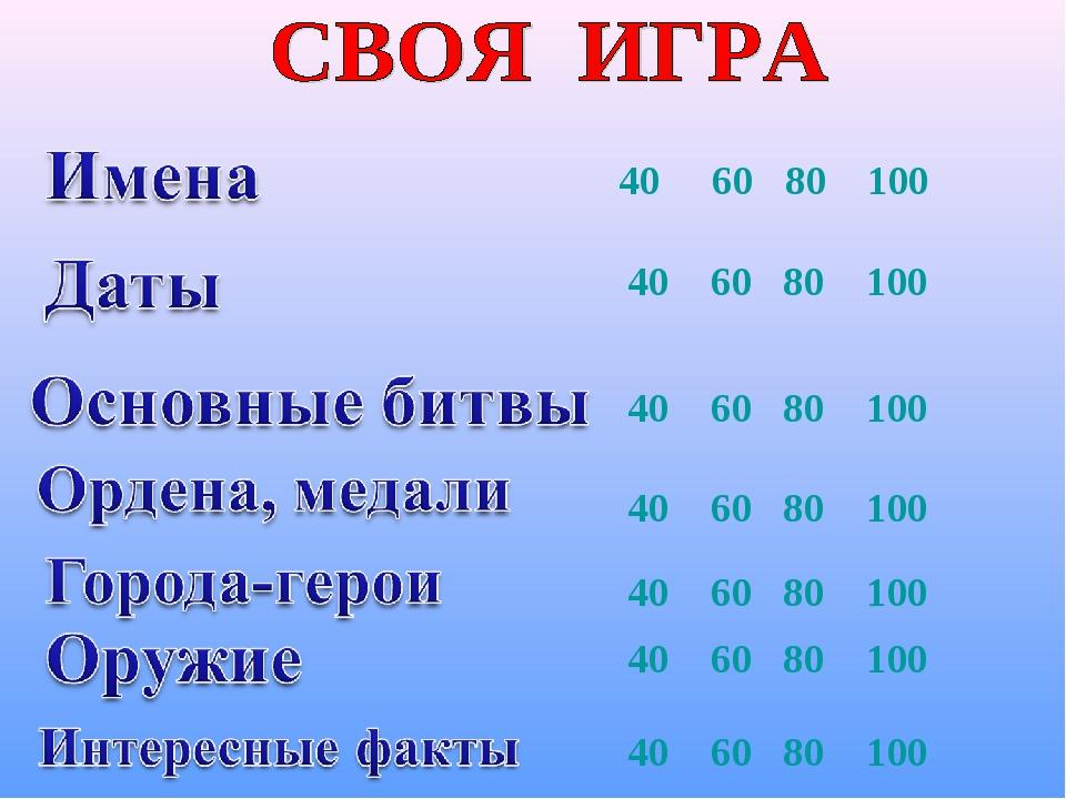 40 60 80 100 40 60 80 100 40 60 80 100 40 60 80 100 40 60 80 100 40 60 80 100...