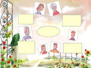 Семья Мама, папа, дети, бабушка, дедушка. Близкие родственники Нежность, люб