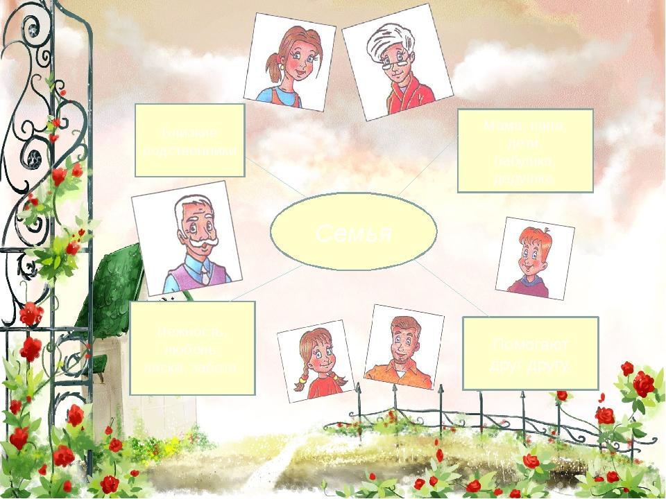 Семья Мама, папа, дети, бабушка, дедушка. Близкие родственники Нежность, люб...