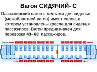 Вагон СИДЯЧИЙ- С Пассажирский вагон с местами для сиденья (межобластной вагон