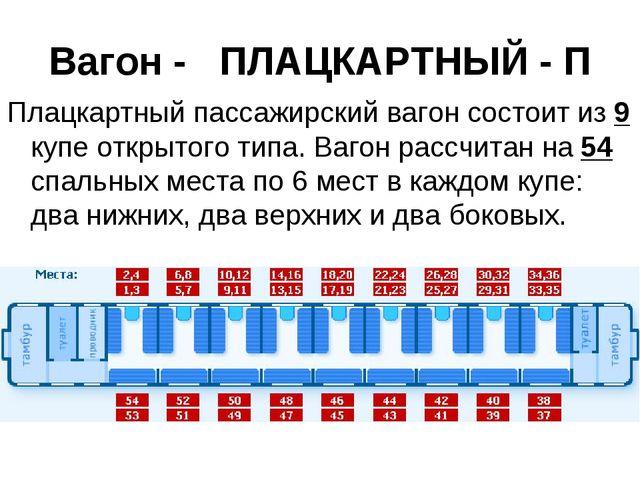 Вагон - ПЛАЦКАРТНЫЙ - П Плацкартный пассажирский вагон состоит из 9 купе откр...