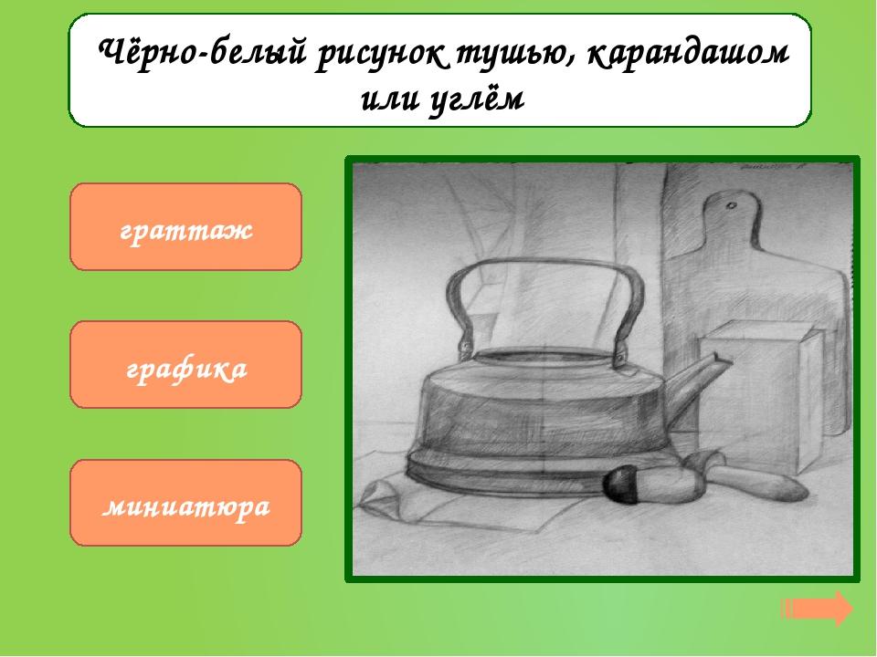 Изображение предметов в объёме аппликация живопись скульптура
