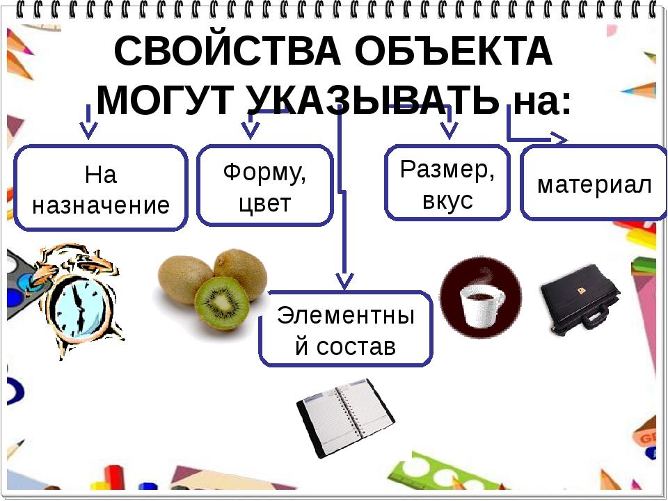 На назначение материал Форму, цвет Размер, вкус Элементный состав СВОЙСТВА ОБ...