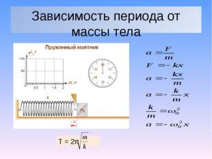 Зависимость периода от массы тела T = 2π Вывод формулы надо сделать на доске,