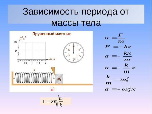 Зависимость периода от массы тела T = 2π Вывод формулы надо сделать на доске,...